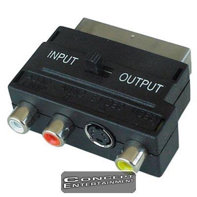 koppla in NES med av-kablar